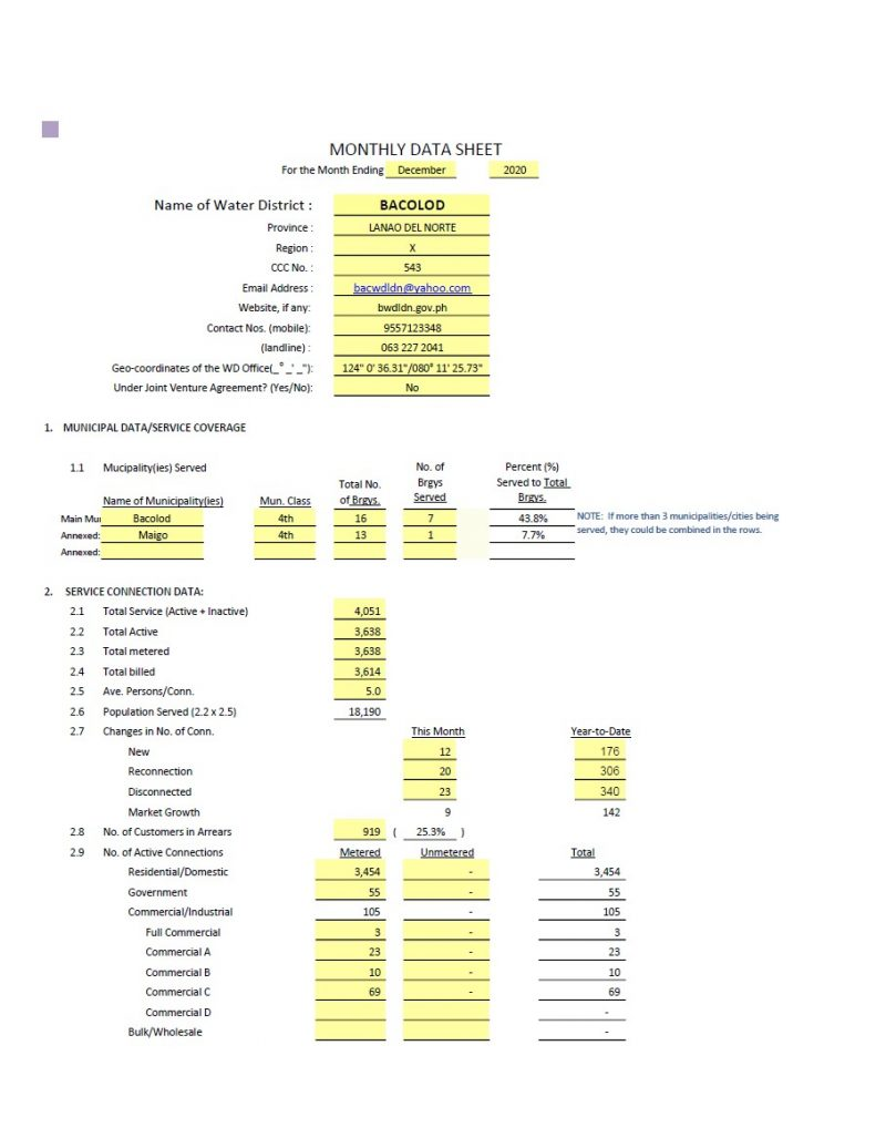 Monthly Data Sheet CY 2020