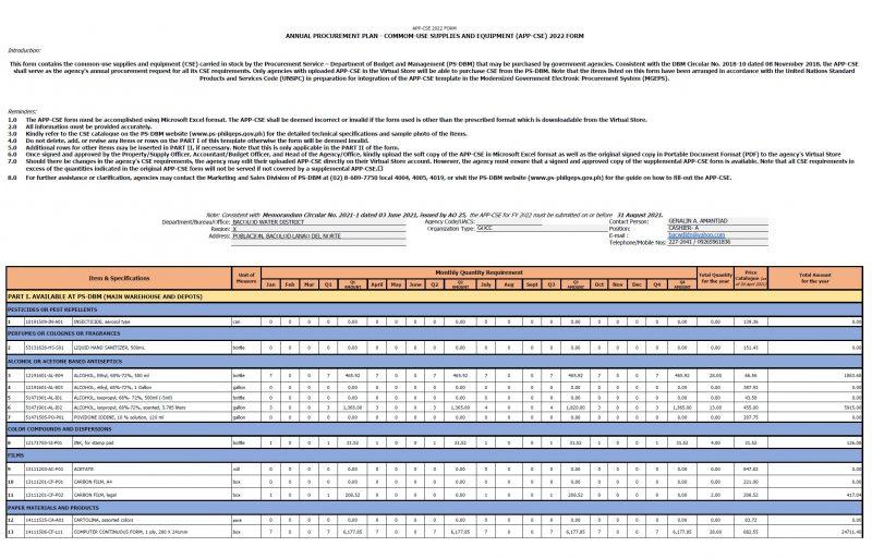 Annual Procurement Plan CSE CY 2022